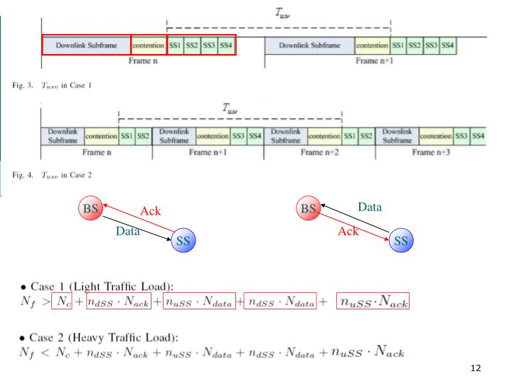 Adaptive bandwidth allocation for DL and UL