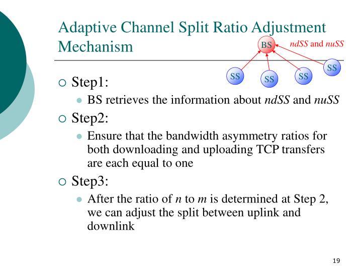 Adaptive Channel Split Ratio Adjustment Mechanism