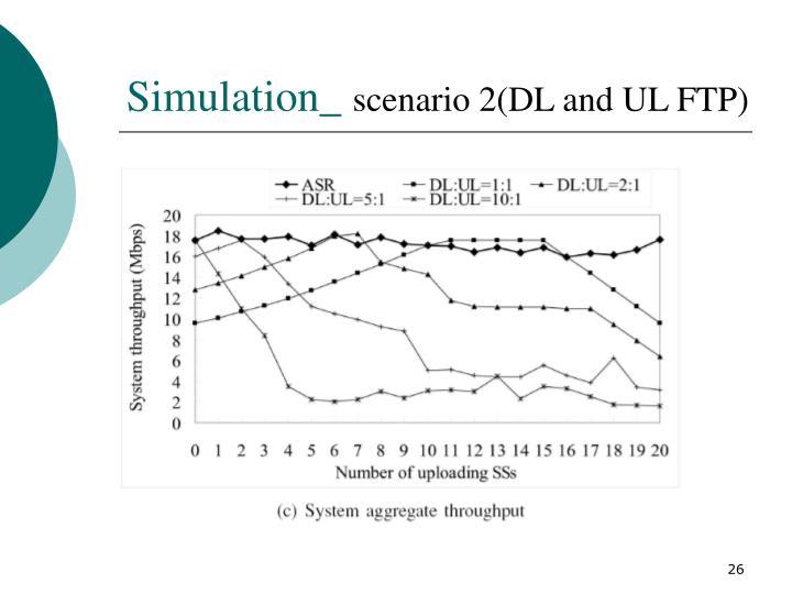 Simulation_