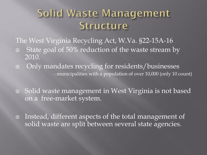 Solid Waste Management Structure