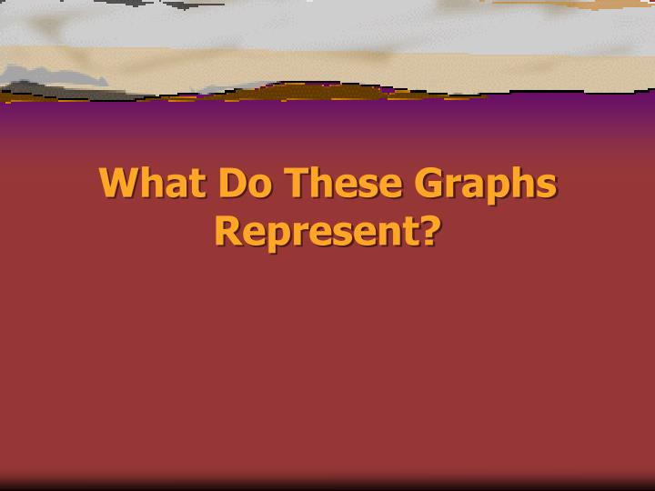 What Do These Graphs Represent?