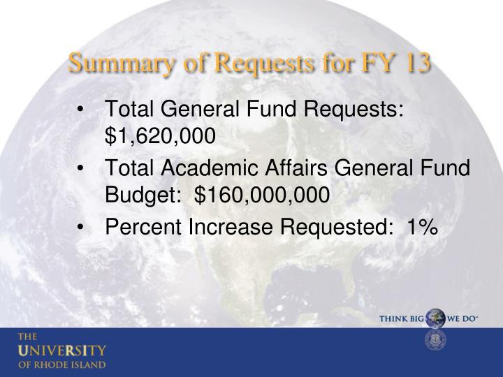 Summary of Requests for FY 13