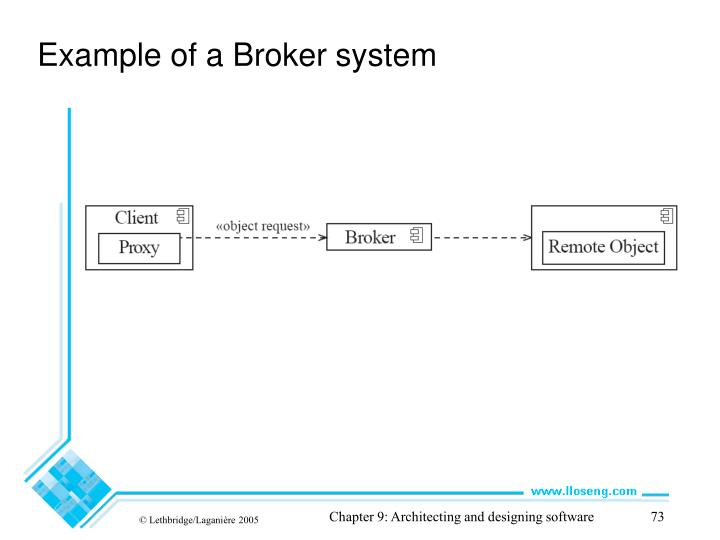 Example of a Broker system
