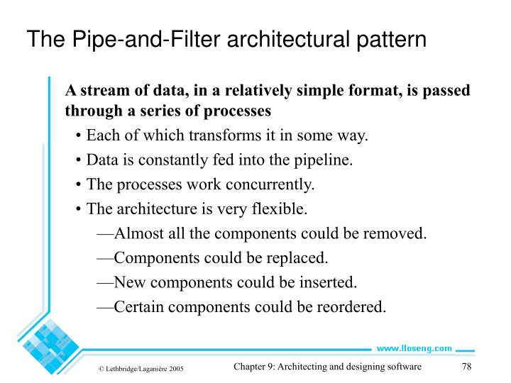 The Pipe-and-Filter architectural pattern