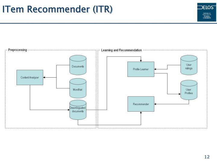 ITem Recommender (ITR)