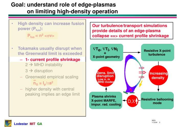 Our turbulence/transport simulations provide details of an edge-plasma collapse ==> current profile shrinkage