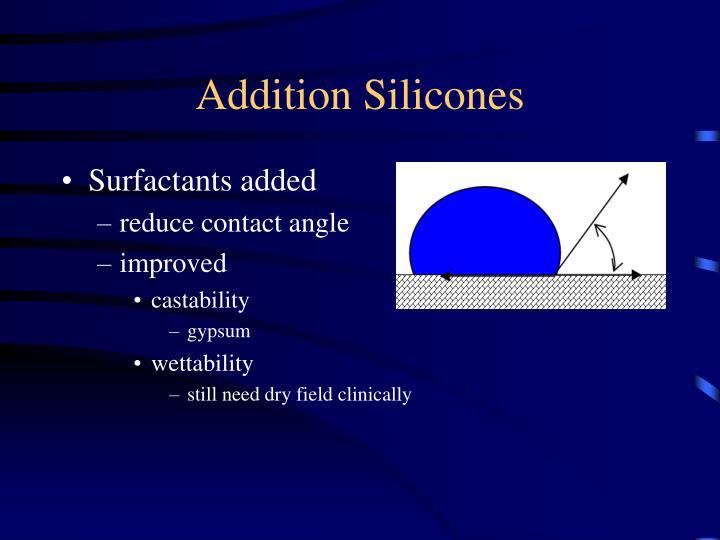 Addition Silicones