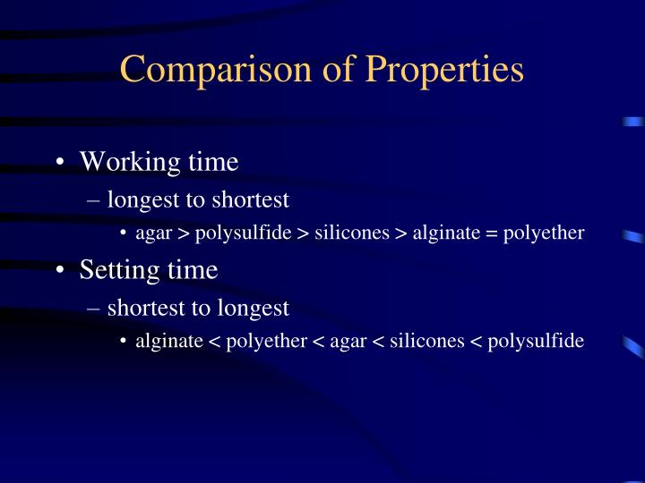Comparison of Properties