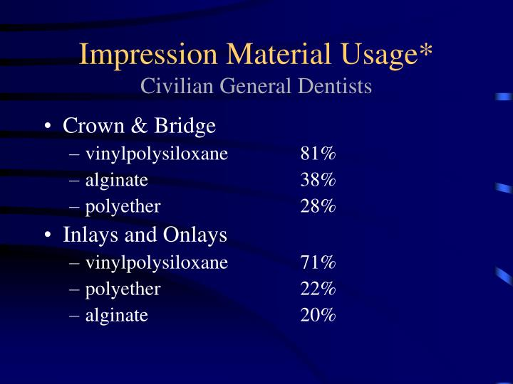 Impression Material Usage*