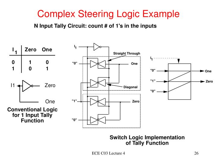 Complex Steering Logic Example