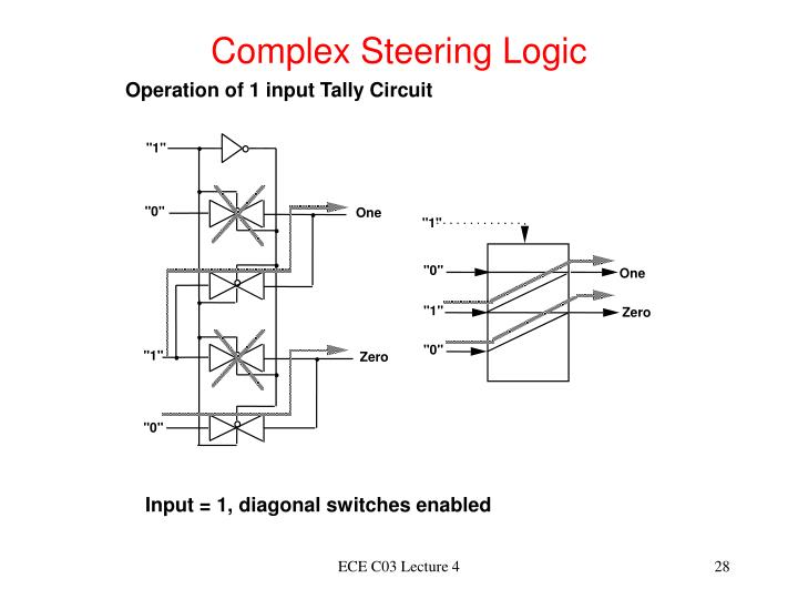 Complex Steering Logic