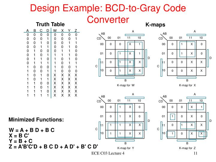 Design Example: BCD-to-Gray Code Converter