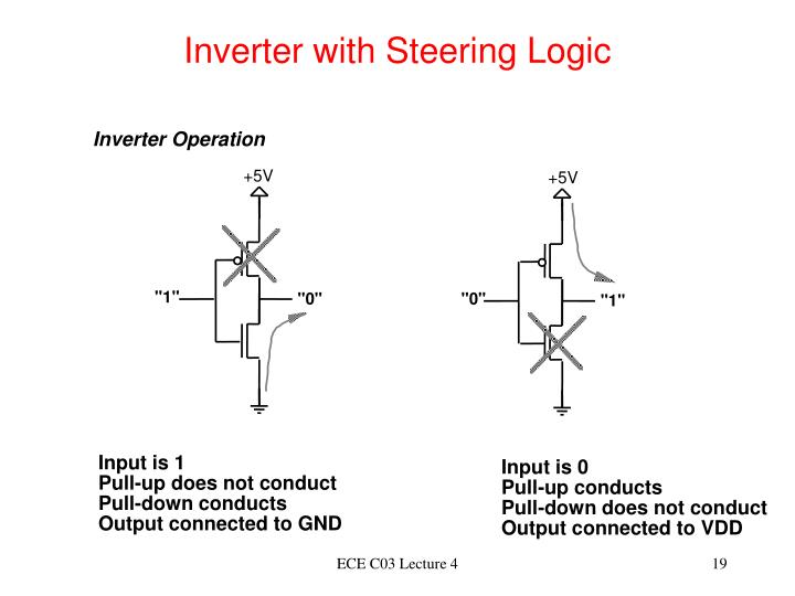 Inverter with Steering Logic