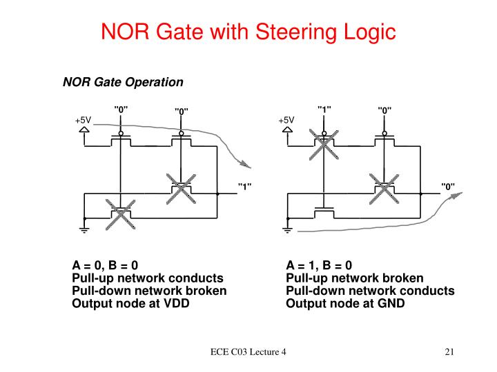 NOR Gate with Steering Logic