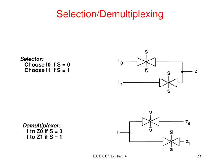 Selection/Demultiplexing
