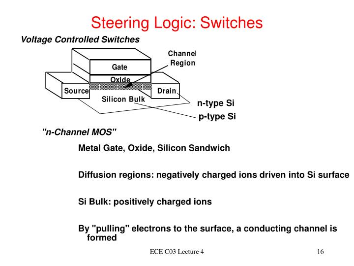 Steering Logic: Switches