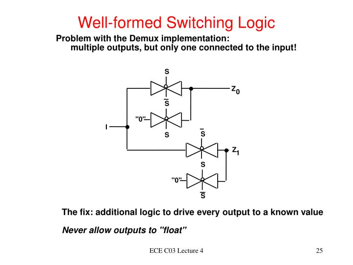 Well-formed Switching Logic