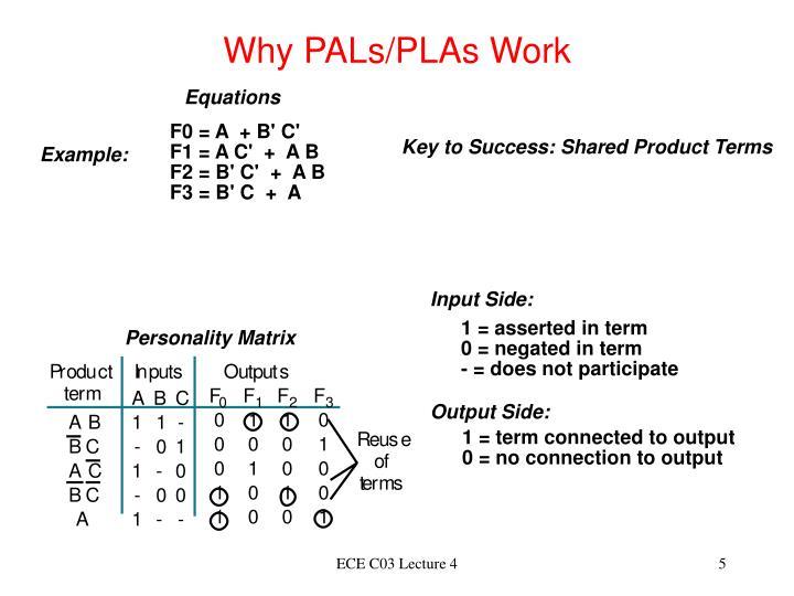 Why PALs/PLAs Work