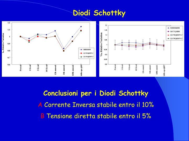 Diodi Schottky