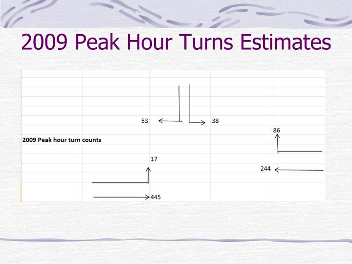 2009 Peak Hour Turns Estimates