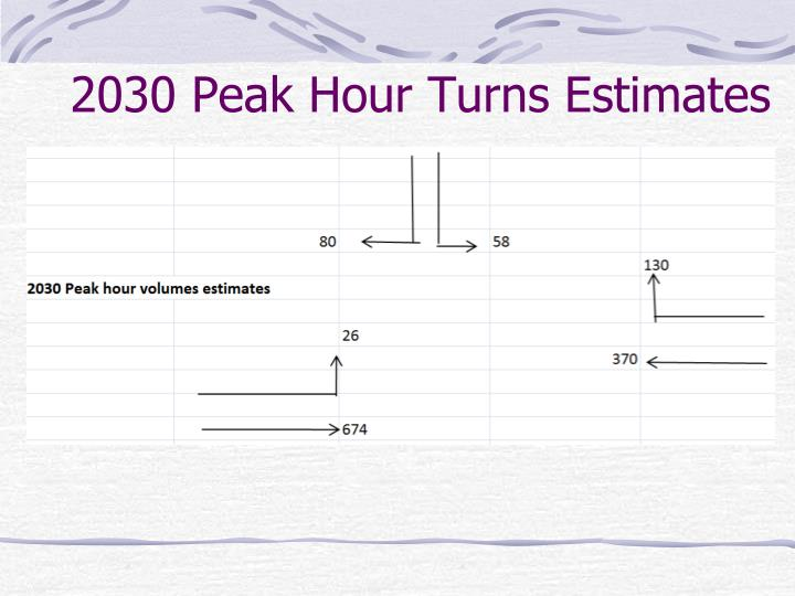 2030 Peak Hour Turns Estimates
