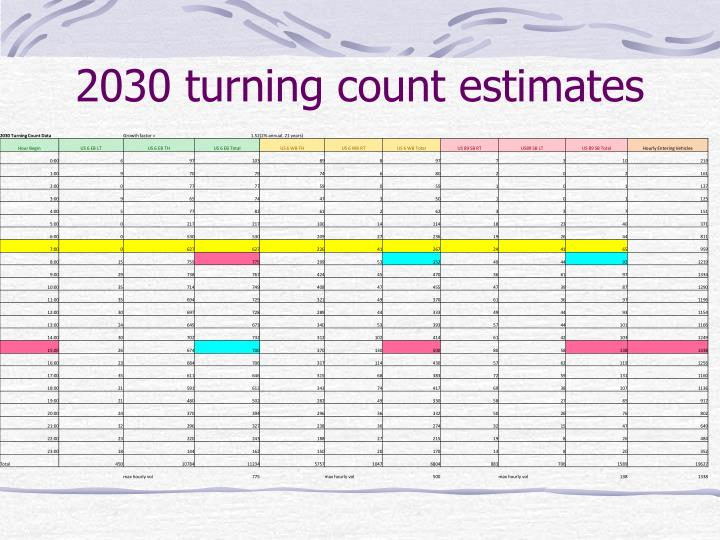 2030 turning count estimates