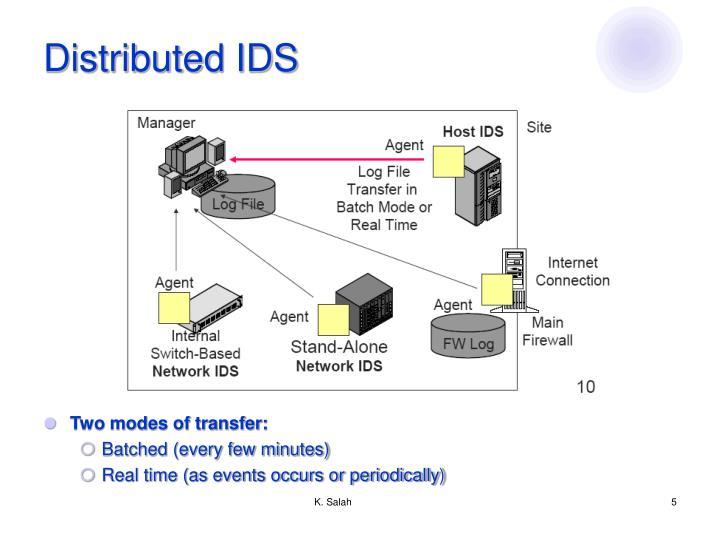 Distributed IDS