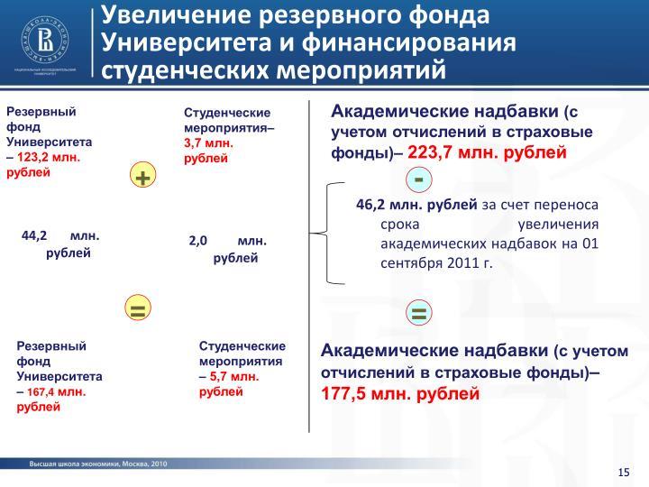 46,2 млн. рублей
