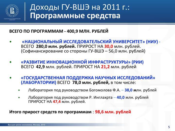Доходы ГУ-ВШЭ на 2011 г.: