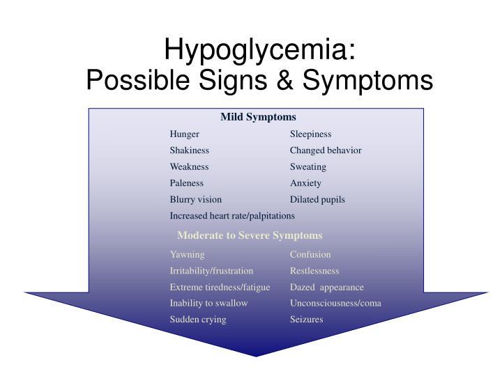 Hypoglycemia: