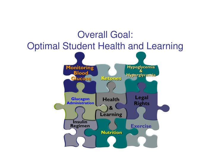 Overall goal optimal student health and learning