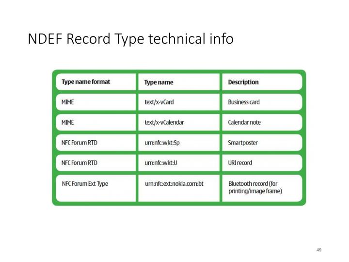 NDEF Record Type technical info
