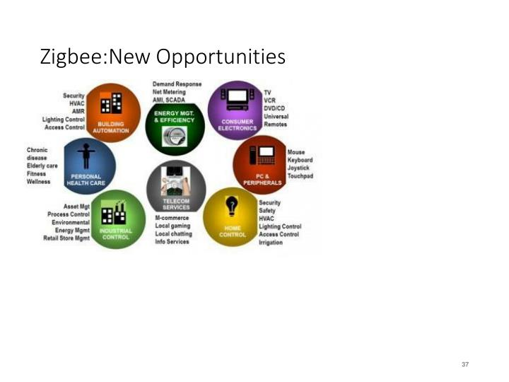 Zigbee:New