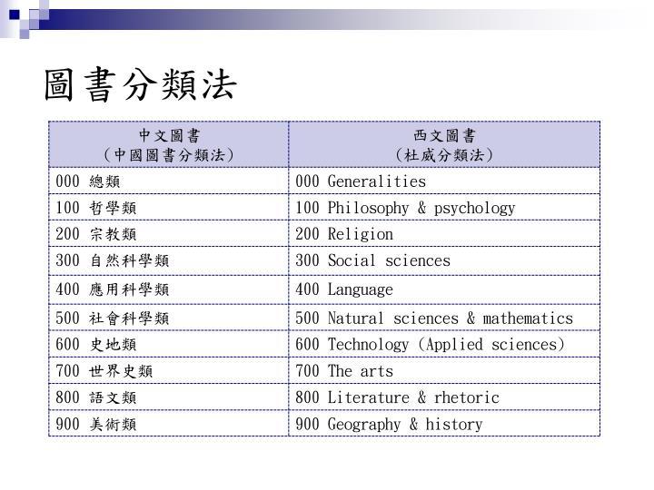 圖書分類法