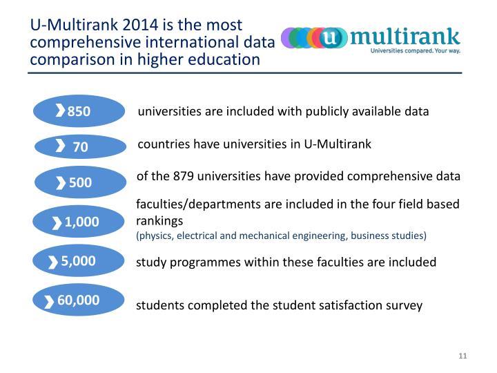 U-Multirank 2014