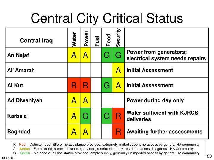 Central City Critical Status