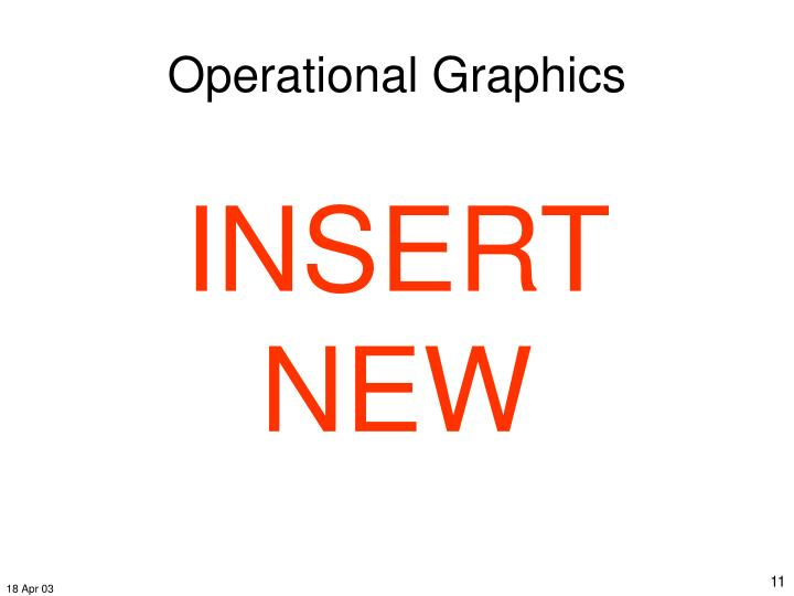 Operational Graphics
