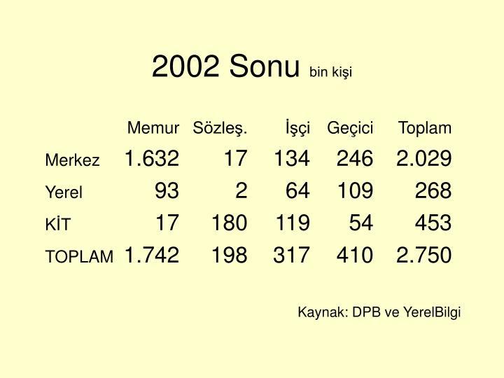 2002 Sonu