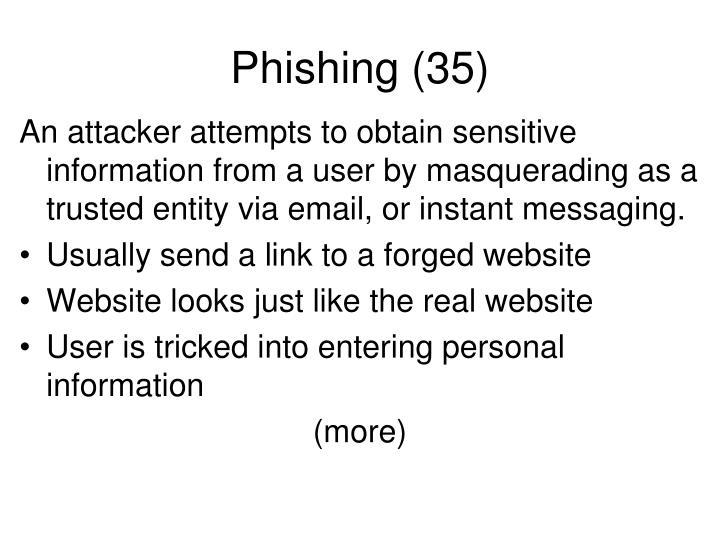 Phishing (35)