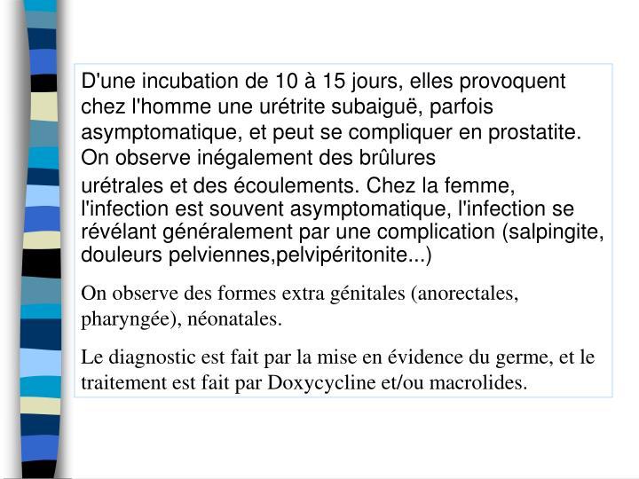 D'une incubation de 10 à 15 jours, elles provoquent chez l'homme une urétrite subaiguë, parfois asymptomatique, et peut se compliquer en prostatite. On observe inégalement des brûlures