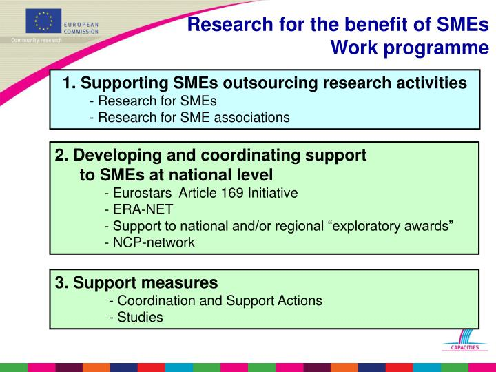 Research for the benefit of SMEs