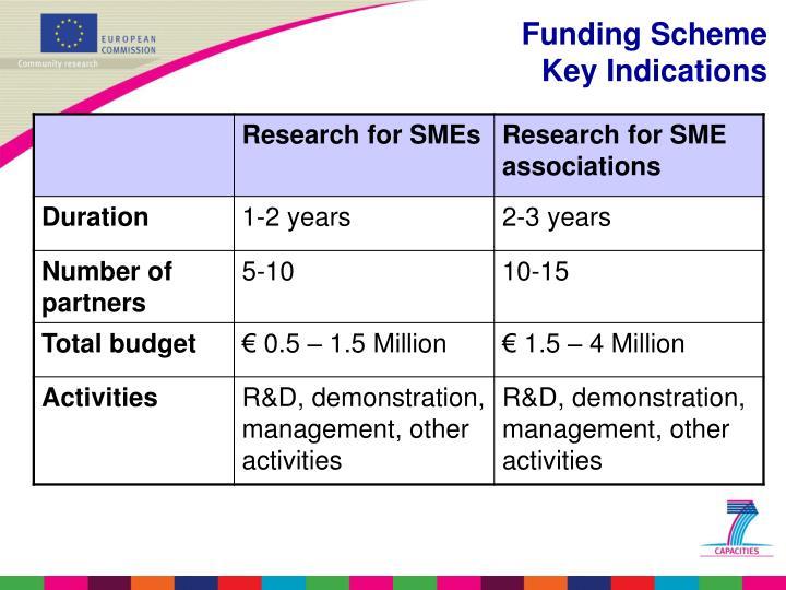 Funding Scheme