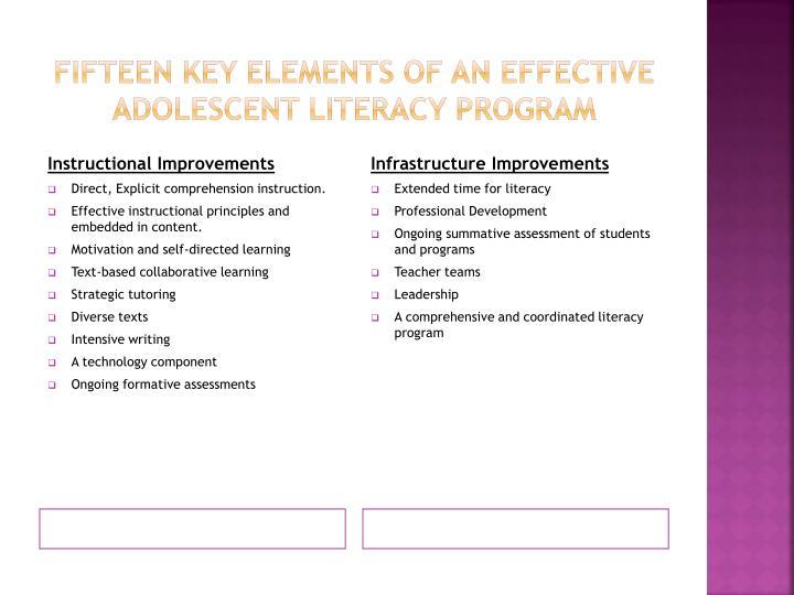 Fifteen Key Elements of an Effective Adolescent Literacy Program