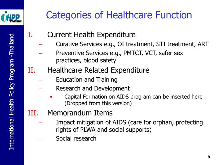 Categories of Healthcare Function