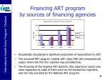 financing art program by sources of financing agencies