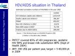 hiv aids situation in thailand