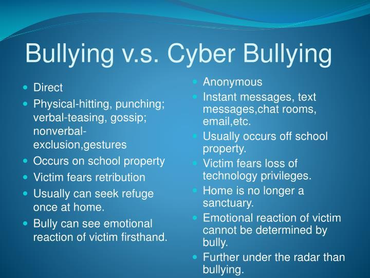 Bullying v.s. Cyber Bullying