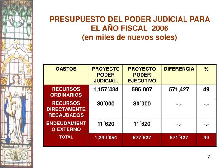 PRESUPUESTO DEL PODER JUDICIAL PARA EL AÑO FISCAL  2006