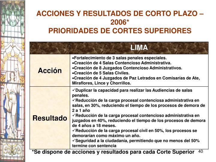 ACCIONES Y RESULTADOS DE CORTO PLAZO – 2006*