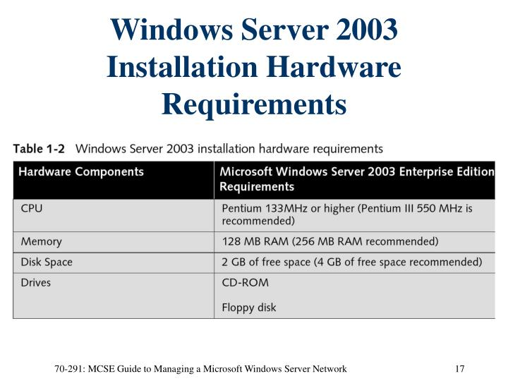 Windows Server 2003 Installation Hardware Requirements